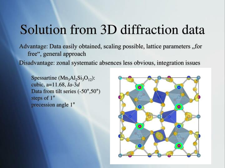 Solution from 3D diffraction data