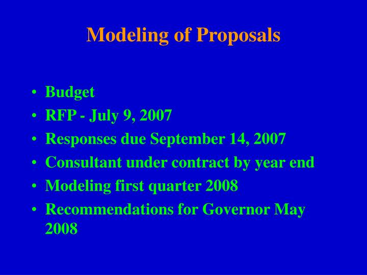 Modeling of Proposals