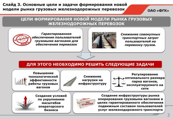 Слайд 3. Основные цели и задачи формирования новой модели рынка грузовых железнодорожных перевозок