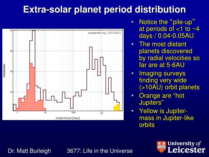 Extra-solar planet period distribution