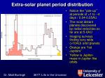 extra solar planet period distribution