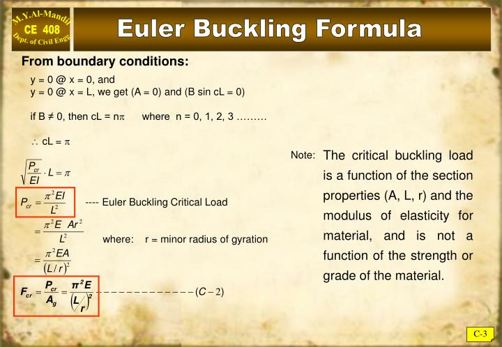 The critical buckling load is a function of the section properties (A, L, r) and the modulus of elas...