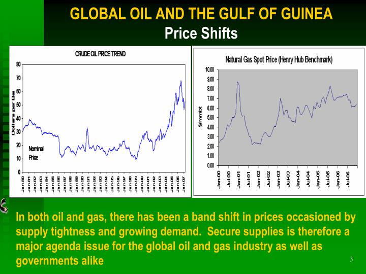 Global oil and the gulf of guinea price shifts