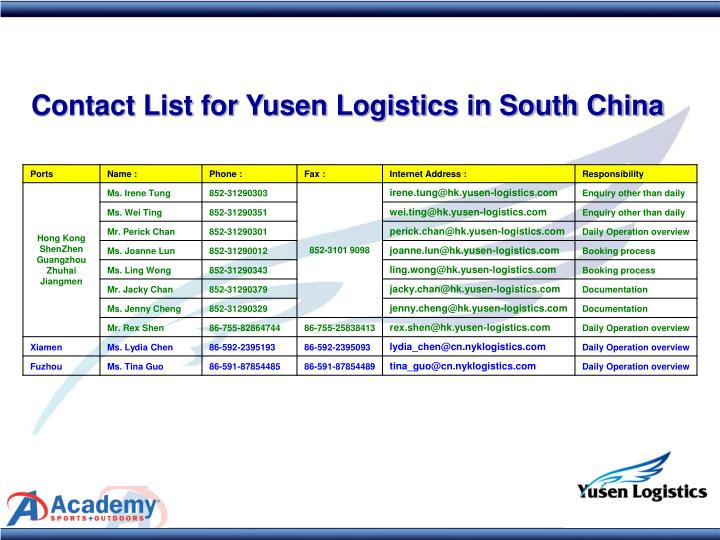 Contact List for Yusen Logistics in South China