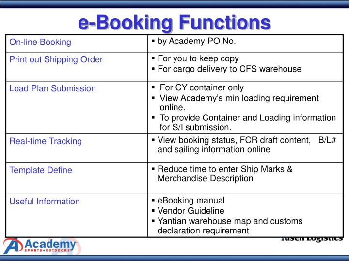 e-Booking Functions