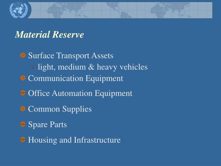 Material Reserve