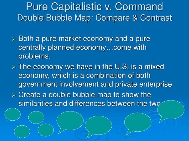 Pure Capitalistic v. Command