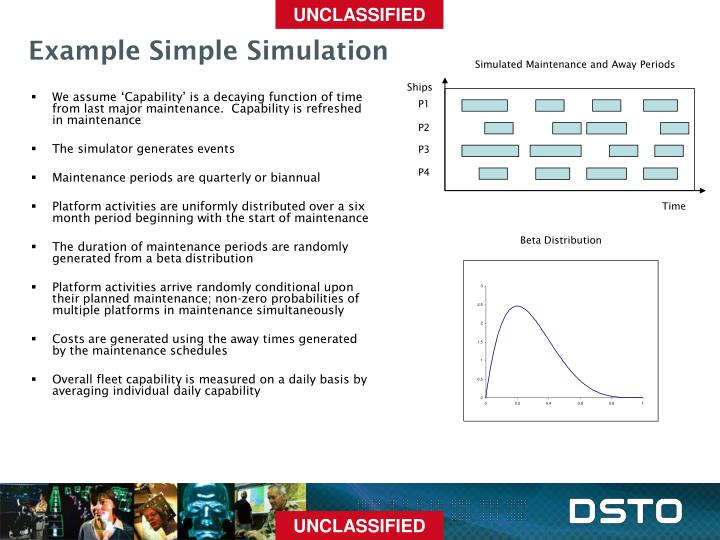 Example Simple Simulation