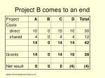 project b comes to an end