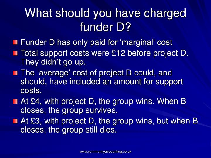 What should you have charged funder D?