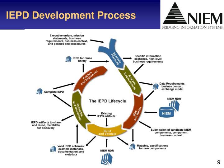 IEPD Development Process