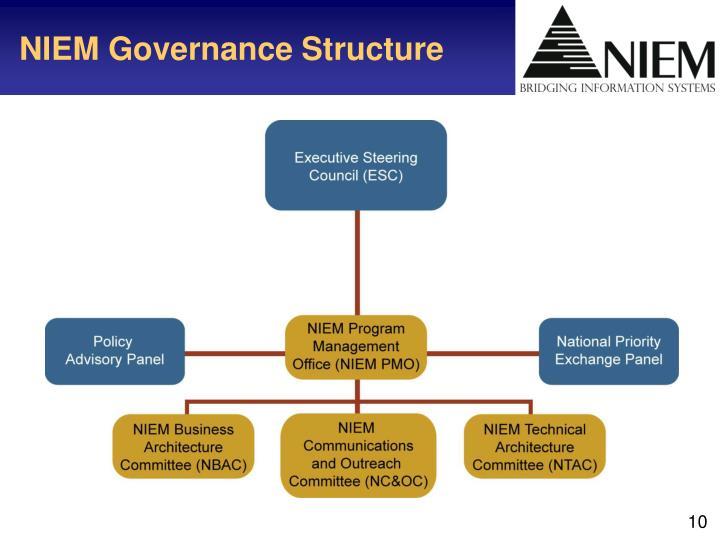 NIEM Governance Structure