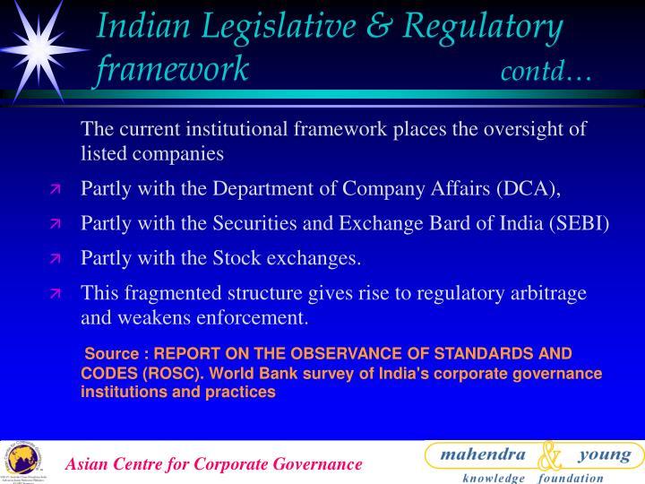 Indian Legislative & Regulatory framework