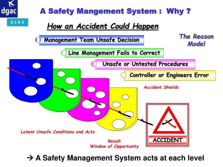 Management Team Unsafe Decision