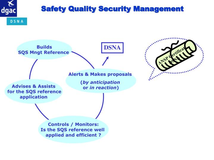 ANSP Certificat