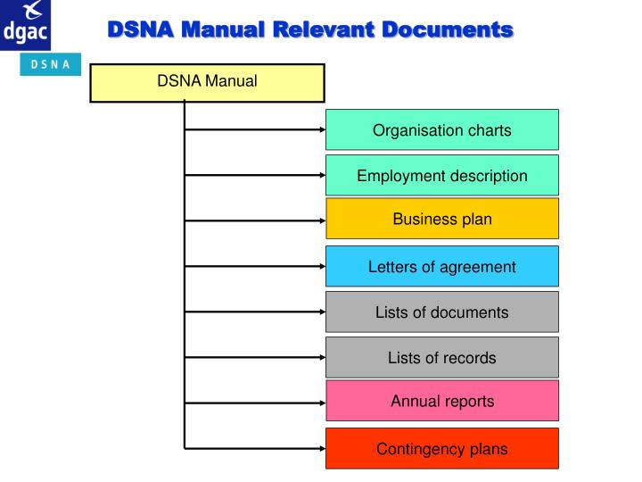 DSNA Manual Relevant Documents