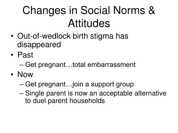 Changes in Social Norms & Attitudes