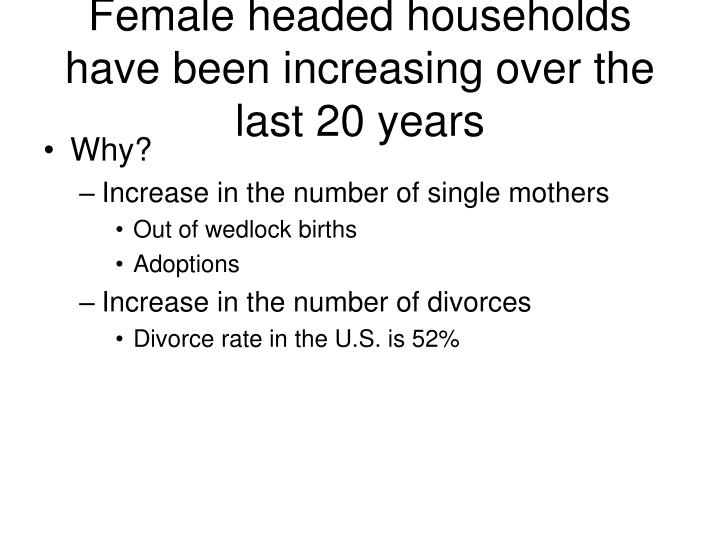 Female headed households have been increasing over the last 20 years