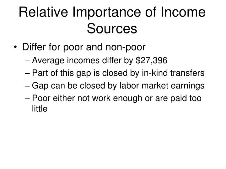 Relative Importance of Income Sources