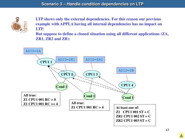Scenario 3 – Handle condition dependencies on LTP