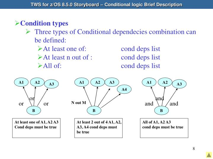 TWS for z/OS 8.5.0 Storyboard – Conditional logic Brief Description
