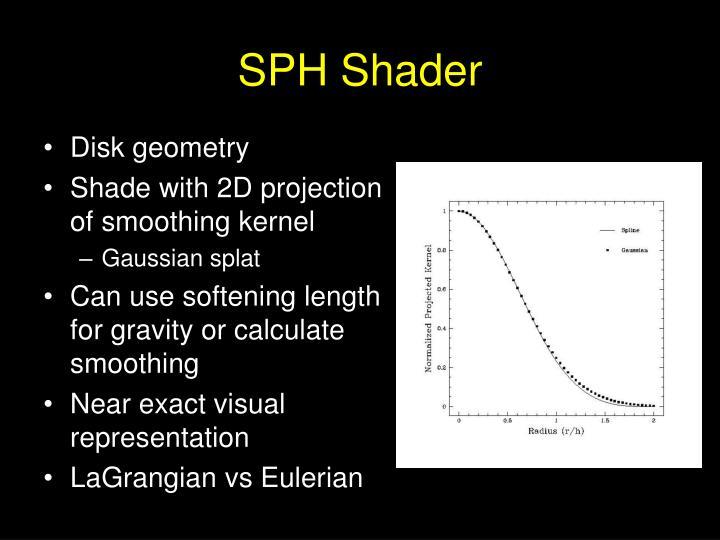 SPH Shader