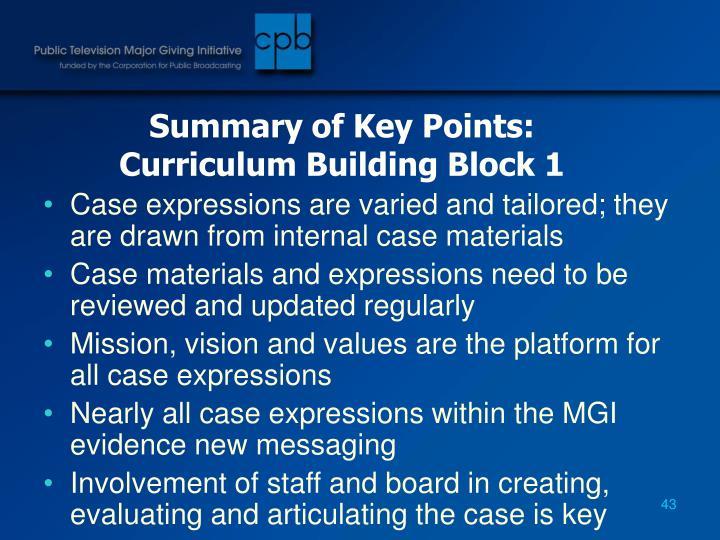 Summary of Key Points: