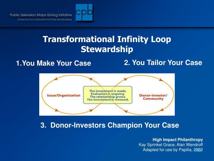 Transformational Infinity Loop