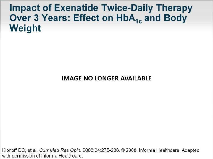 Impact of Exenatide Twice-Daily Therapy Over 3 Years: Effect on HbA