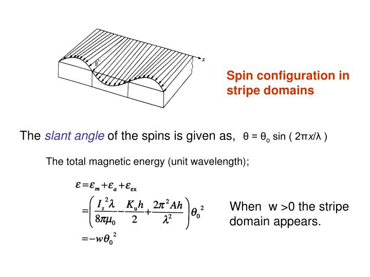 Spin configuration in