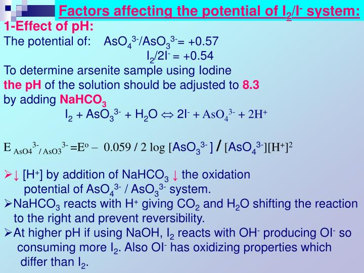 Factors affecting the potential of I