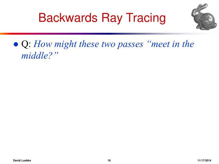 Backwards Ray Tracing