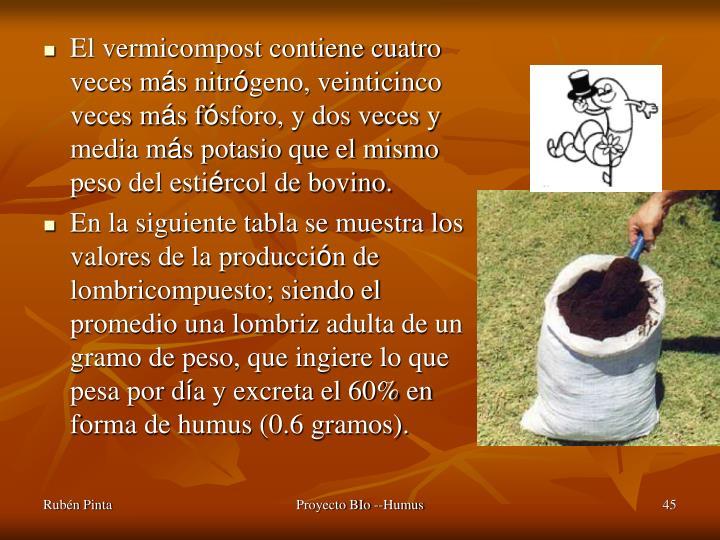 El vermicompost contiene cuatro veces m