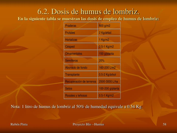 6.2. Dosis de humus de lombriz.