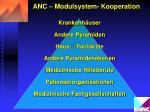 anc modulsystem kooperation