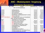 anc modulsystem verg tung2