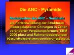 die anc pyramide