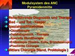 modulsystem des anc pyramidenmitte
