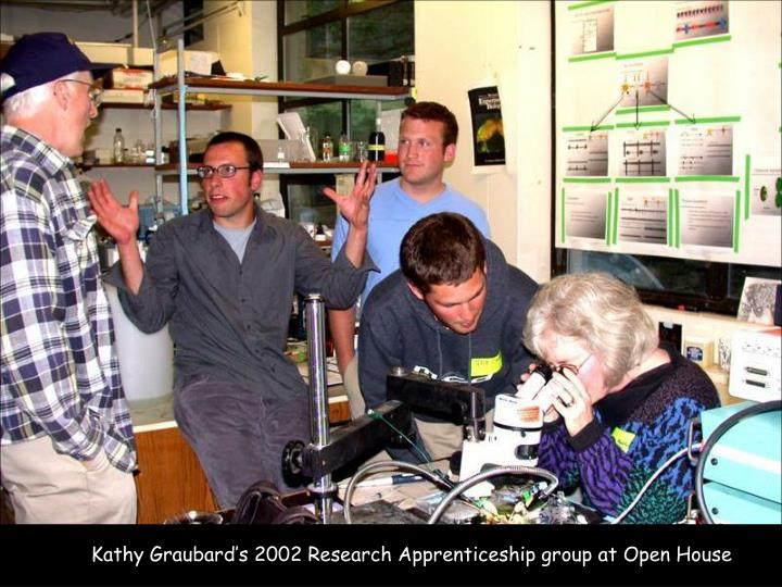 Kathy Graubard's 2002 Research Apprenticeship group at Open House
