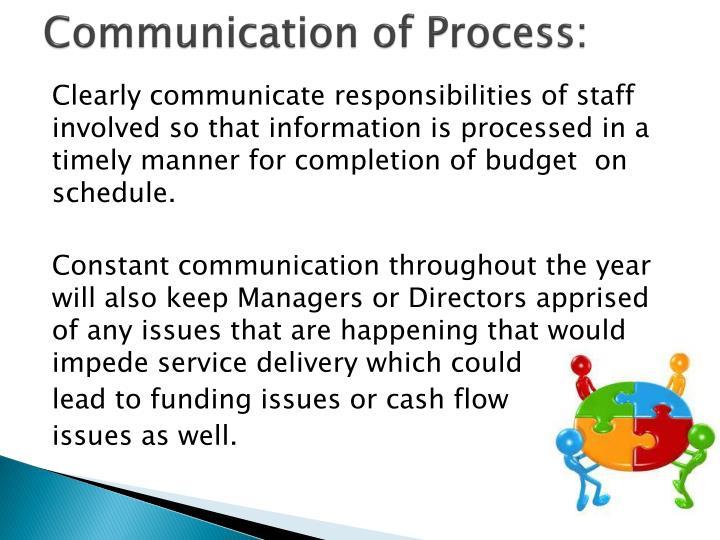 Communication of Process: