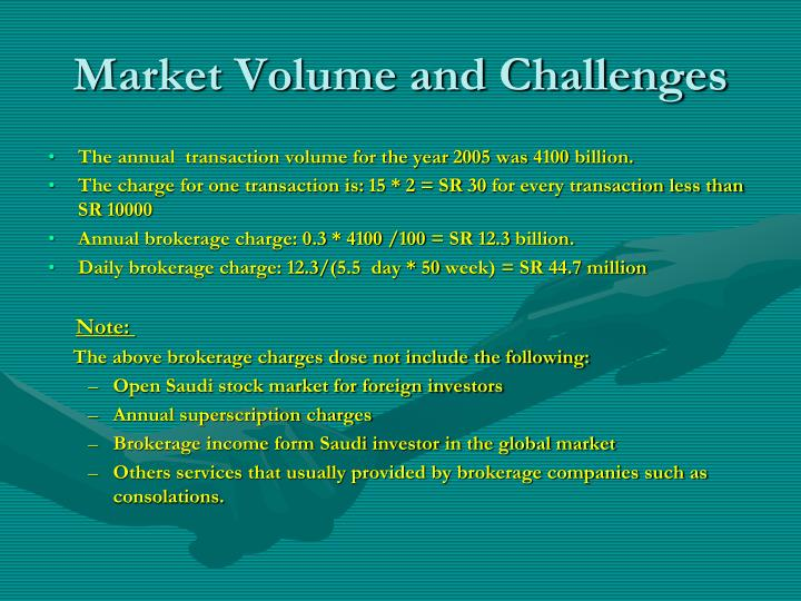 Market Volume and Challenges