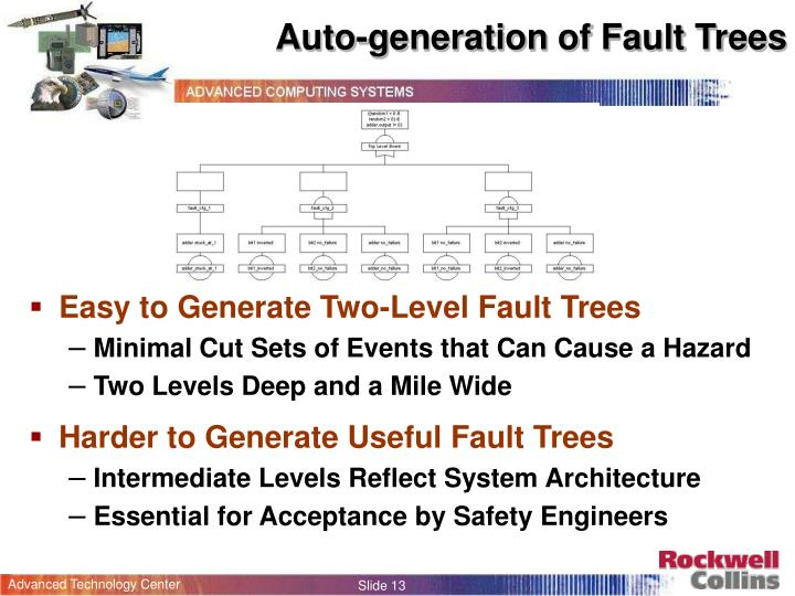 Auto-generation of Fault Trees