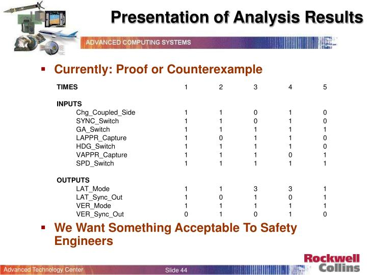 Presentation of Analysis Results
