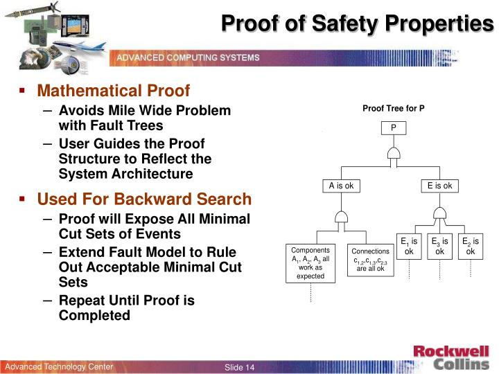 Proof of Safety Properties