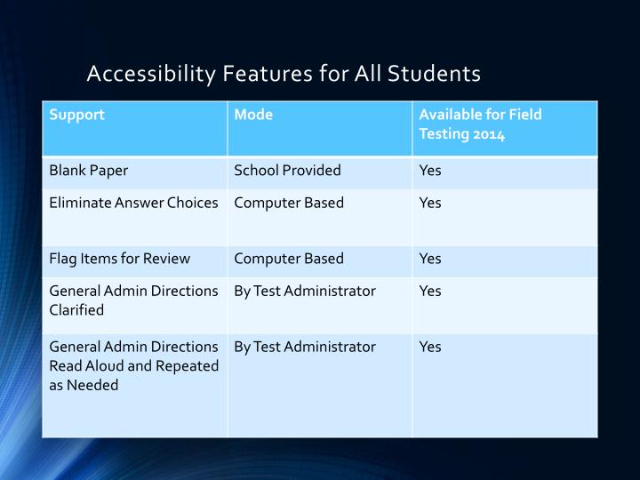 Accessibility Features for All Students