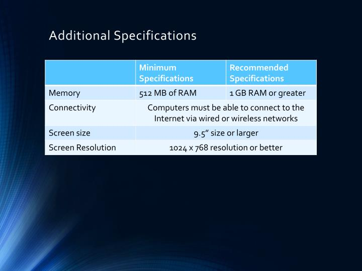 Additional Specifications