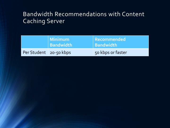 Bandwidth Recommendations with Content Caching Server