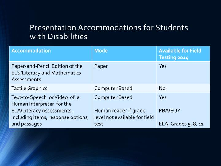 Presentation Accommodations for Students with Disabilities