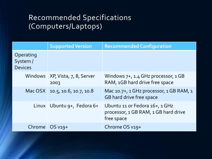 Recommended Specifications (Computers/Laptops)