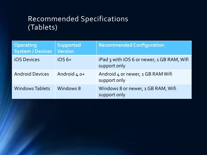 Recommended Specifications
